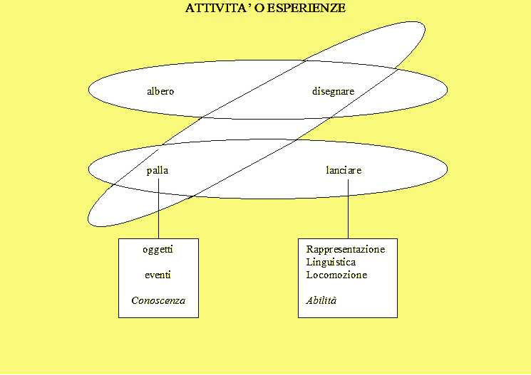 Figura1_Canevaro_WEB